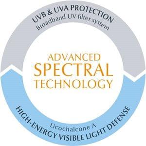 Gel-crème zonnebescherming met Advanced Spectral Technolog