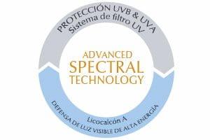 Protector solar no graso con el sistema Advanced Spectral Technology