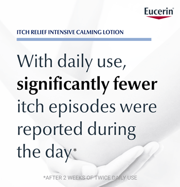 With daily use, significantly fever itch episodes were reported during the day