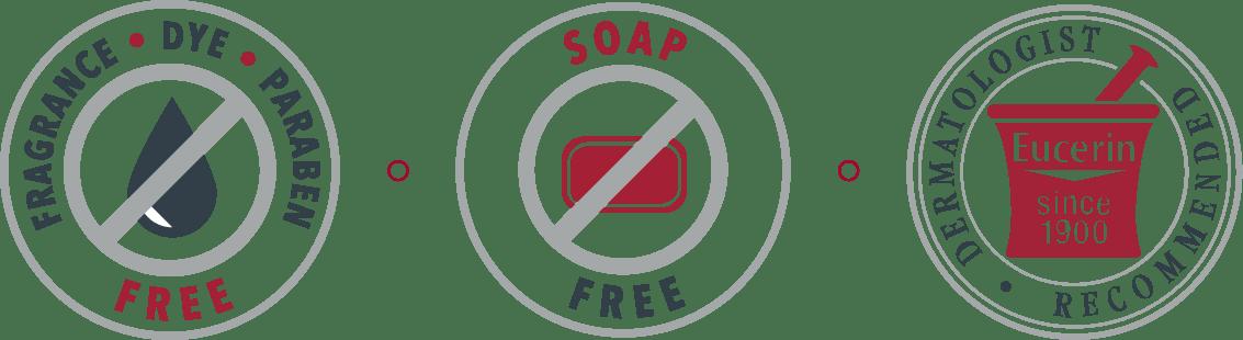 Eczema cream body wash icons